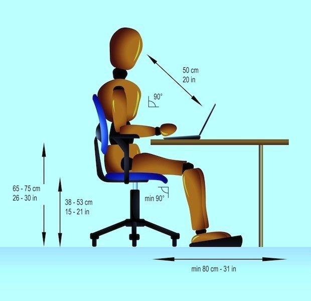 Haltung,korrekt,PC,Computer,Schmerzen,zervikal,Nackenschmerzen,Halswirbelsäule,Nacken,Schreibtisch,Abstand